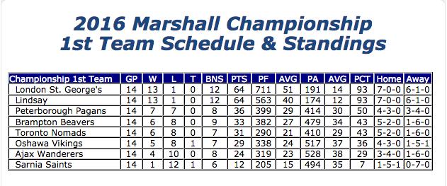 2016-marshall1